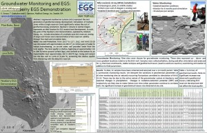 Groundwater Monitoring and EGS: The Newberry EGS Demonstration (2013).